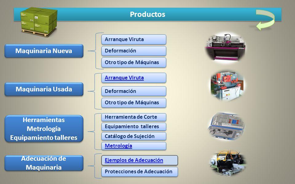Productos Maquinaria Nueva Maquinaria Usada Arranque Viruta Deformación Otro tipo de Máquinas Ejemplos de Adecuación Arranque Viruta Deformación Otro