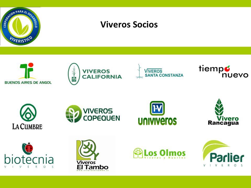 CONCLUSIONES Y REFLEXIONES 1.Un programa de certificación de plantas requiere de asociatividad.Debemos hacerlo lo mas integrado posible y debe participar toda la industria.