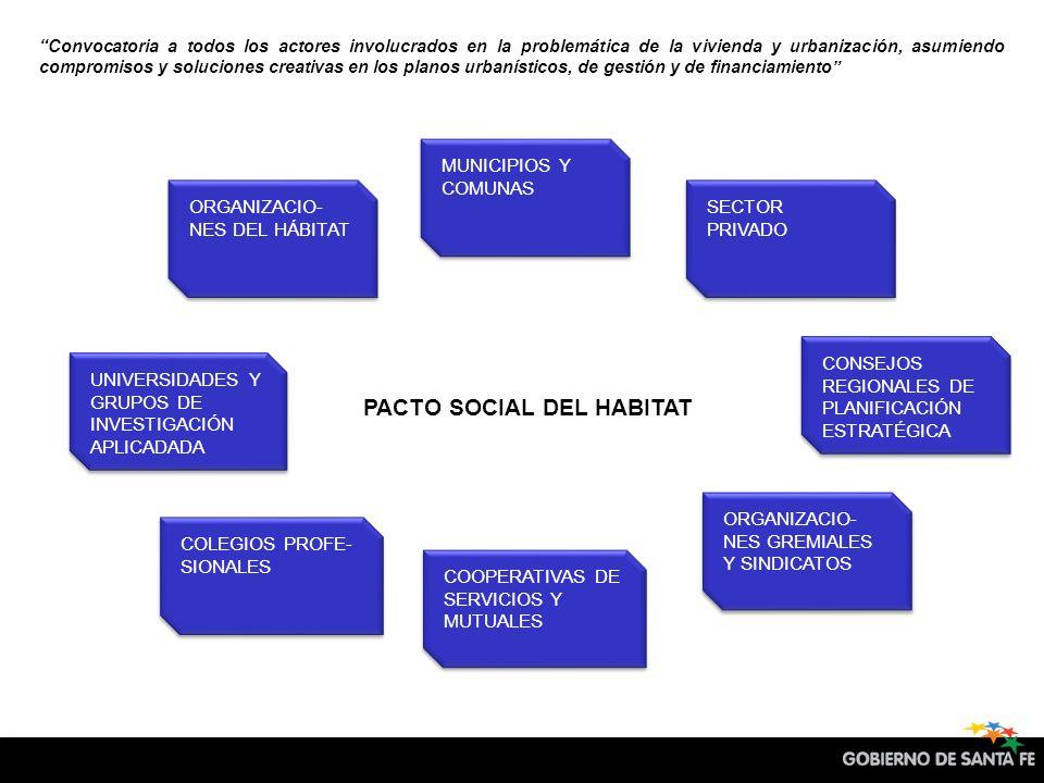 PACTO SOCIAL DEL HABITAT Convocatoria a todos los actores involucrados en la problemática de la vivienda y urbanización, asumiendo compromisos y soluciones creativas en los planos urbanísticos, de gestión y de financiamiento ORGANIZACIO- NES DEL HÁBITAT MUNICIPIOS Y COMUNAS CONSEJOS REGIONALES DE PLANIFICACIÓN ESTRATÉGICA UNIVERSIDADES Y GRUPOS DE INVESTIGACIÓN APLICADADA COLEGIOS PROFE- SIONALES COOPERATIVAS DE SERVICIOS Y MUTUALES ORGANIZACIO- NES GREMIALES Y SINDICATOS SECTOR PRIVADO SECTOR PRIVADO