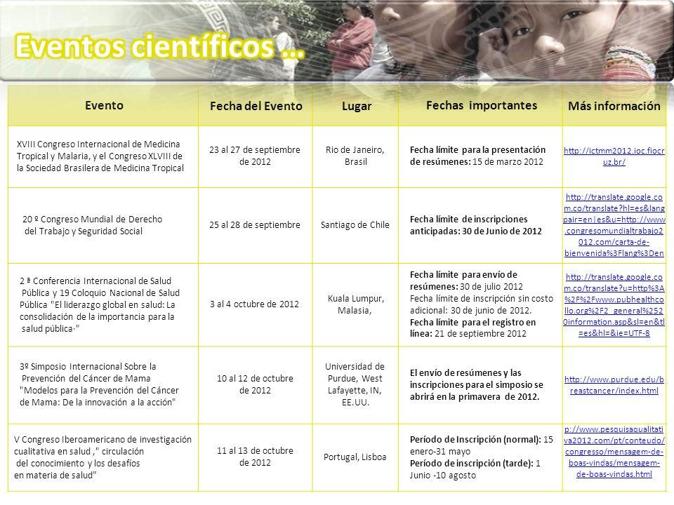 EventoFecha del EventoLugarFechas importantesMás información XVIII Congreso Internacional de Medicina Tropical y Malaria, y el Congreso XLVIII de la S