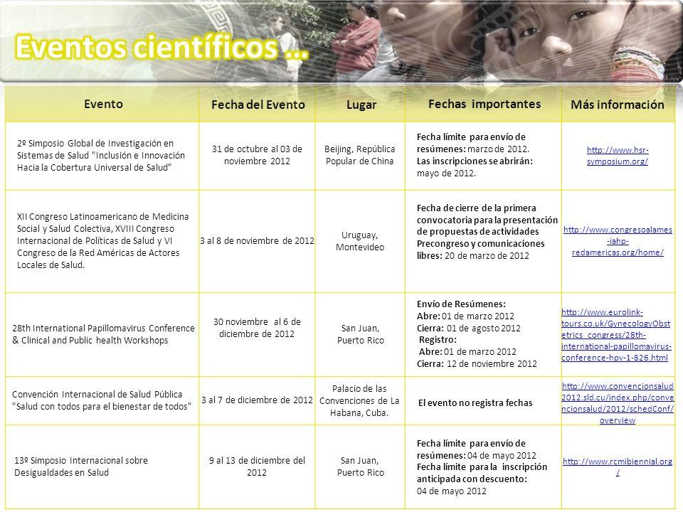 EventoFecha del EventoLugarFechas importantesMás información 2º Simposio Global de Investigación en Sistemas de Salud