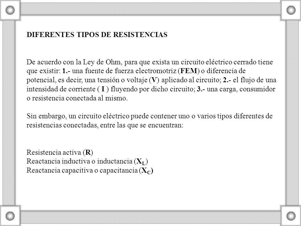DIFERENTES TIPOS DE RESISTENCIAS De acuerdo con la Ley de Ohm, para que exista un circuito eléctrico cerrado tiene que existir: 1.- una fuente de fuer