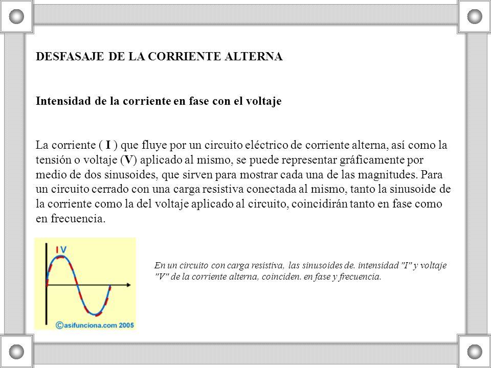 DESFASAJE DE LA CORRIENTE ALTERNA Intensidad de la corriente en fase con el voltaje La corriente ( I ) que fluye por un circuito eléctrico de corrient