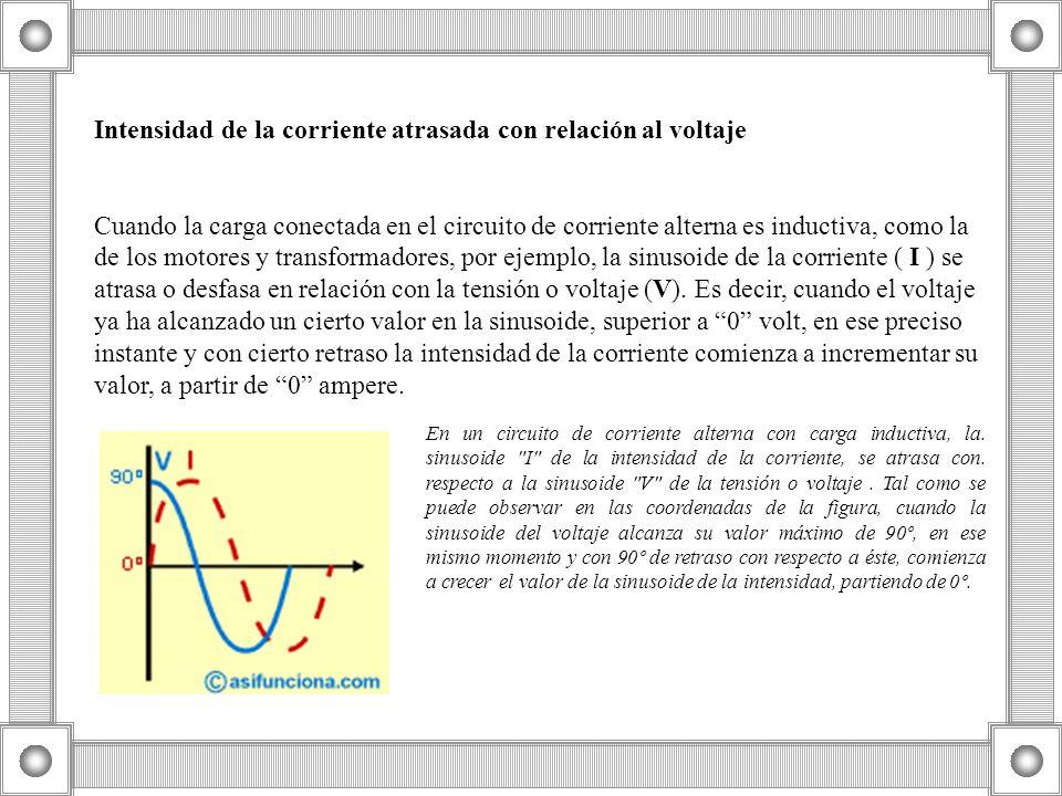 Intensidad de la corriente atrasada con relación al voltaje Cuando la carga conectada en el circuito de corriente alterna es inductiva, como la de los