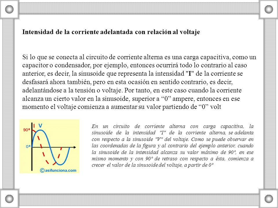 Intensidad de la corriente adelantada con relación al voltaje Si lo que se conecta al circuito de corriente alterna es una carga capacitiva, como un c