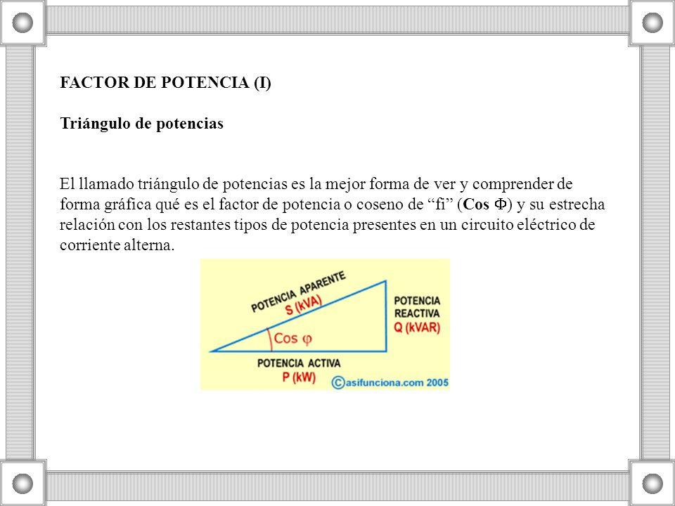 FACTOR DE POTENCIA (I) Triángulo de potencias El llamado triángulo de potencias es la mejor forma de ver y comprender de forma gráfica qué es el facto