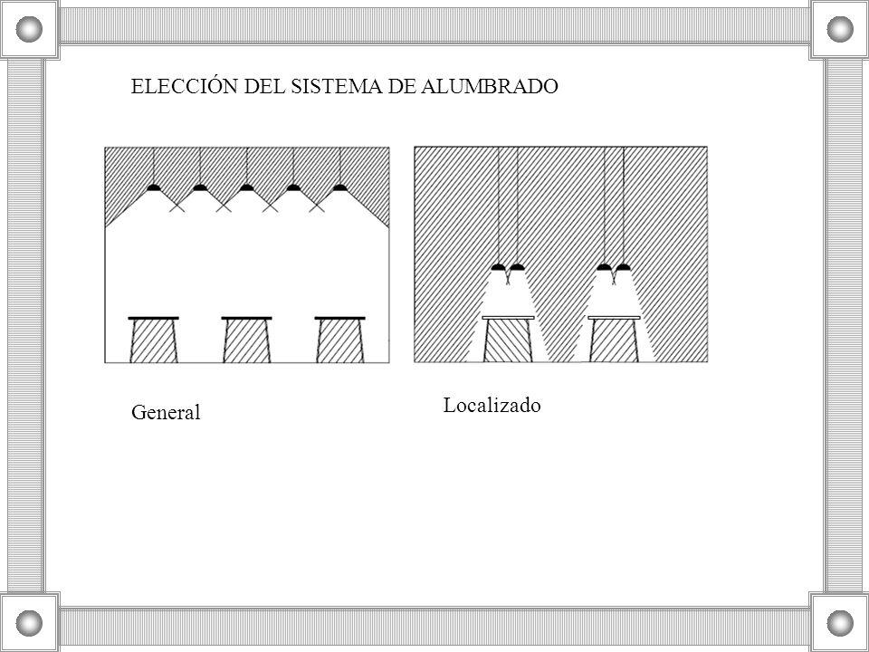 ELECCIÓN DEL SISTEMA DE ALUMBRADO General Localizado