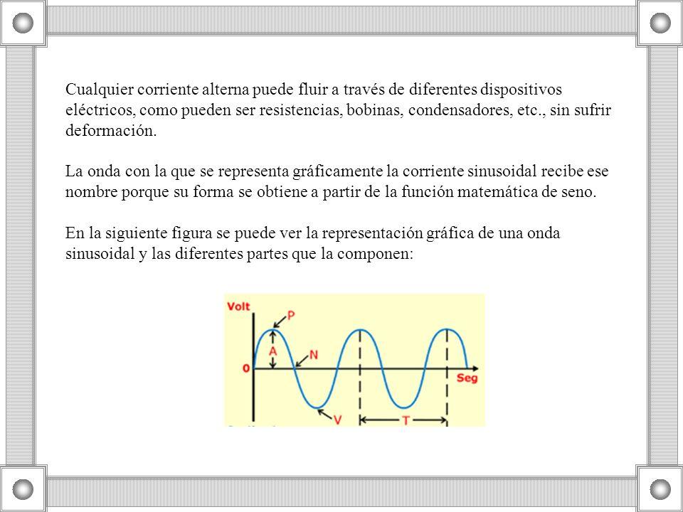 Cualquier corriente alterna puede fluir a través de diferentes dispositivos eléctricos, como pueden ser resistencias, bobinas, condensadores, etc., si