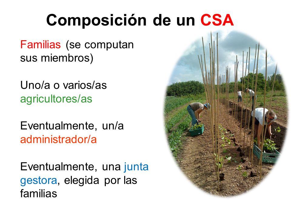 Familias (se computan sus miembros) Uno/a o varios/as agricultores/as Eventualmente, un/a administrador/a Eventualmente, una junta gestora, elegida por las familias de entre las Composición de un CSA