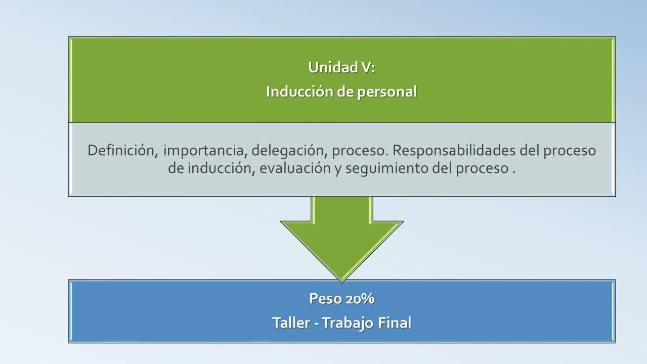 Peso 20% Taller - Trabajo Final Unidad V: Inducción de personal Definición, importancia, delegación, proceso. Responsabilidades del proceso de inducci