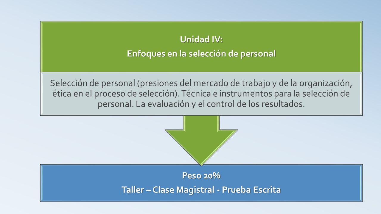 Peso 20% Taller – Clase Magistral - Prueba Escrita Unidad IV: Enfoques en la selección de personal Selección de personal (presiones del mercado de tra