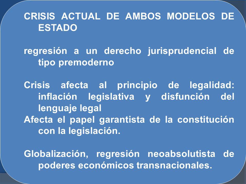 CRISIS ACTUAL DE AMBOS MODELOS DE ESTADO regresión a un derecho jurisprudencial de tipo premoderno Crisis afecta al principio de legalidad: inflación