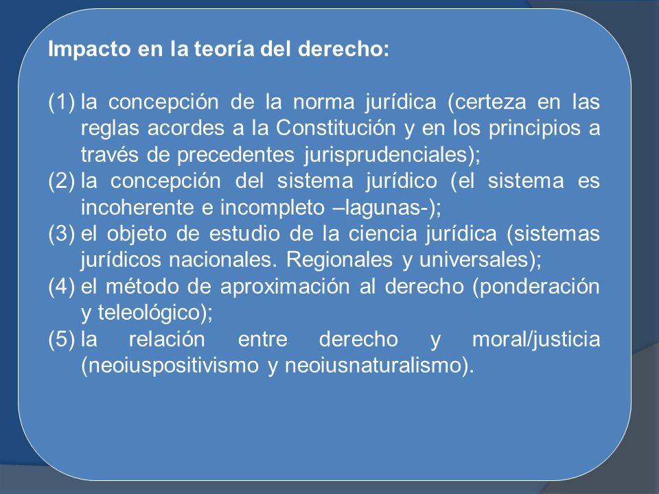 Impacto en la teoría del derecho: (1)la concepción de la norma jurídica (certeza en las reglas acordes a la Constitución y en los principios a través