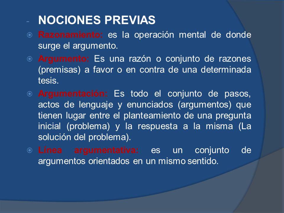 - NOCIONES PREVIAS Razonamiento: es la operación mental de donde surge el argumento. Argumento: Es una razón o conjunto de razones (premisas) a favor