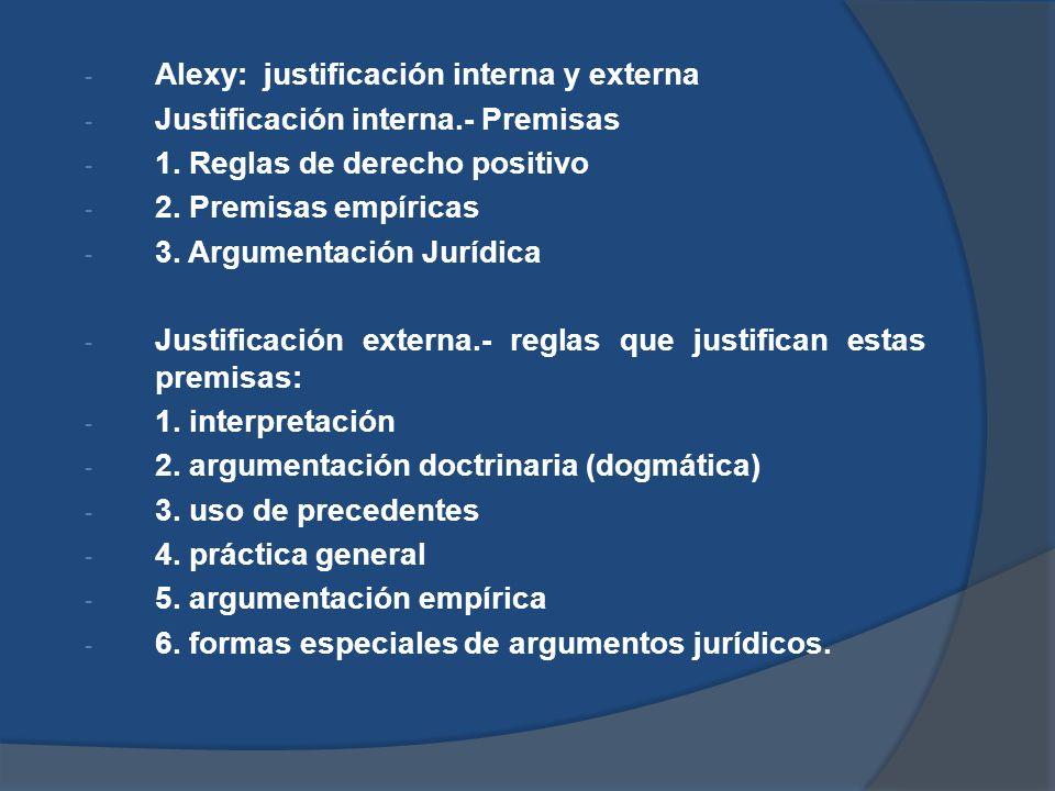 - Alexy: justificación interna y externa - Justificación interna.- Premisas - 1. Reglas de derecho positivo - 2. Premisas empíricas - 3. Argumentación
