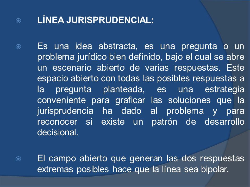 LÍNEA JURISPRUDENCIAL: Es una idea abstracta, es una pregunta o un problema jurídico bien definido, bajo el cual se abre un escenario abierto de varia