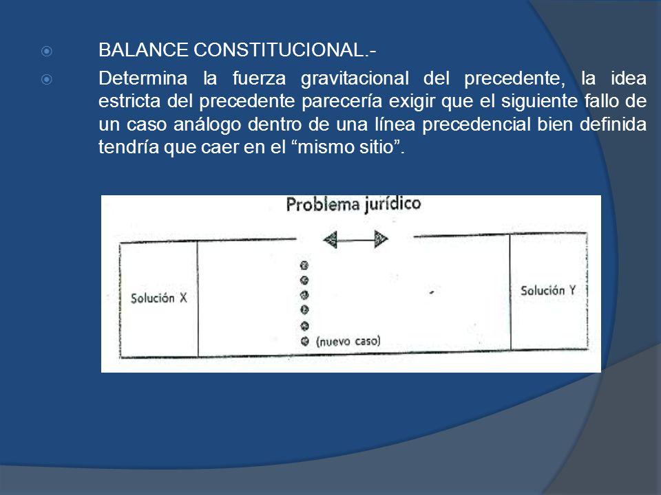 BALANCE CONSTITUCIONAL.- Determina la fuerza gravitacional del precedente, la idea estricta del precedente parecería exigir que el siguiente fallo de