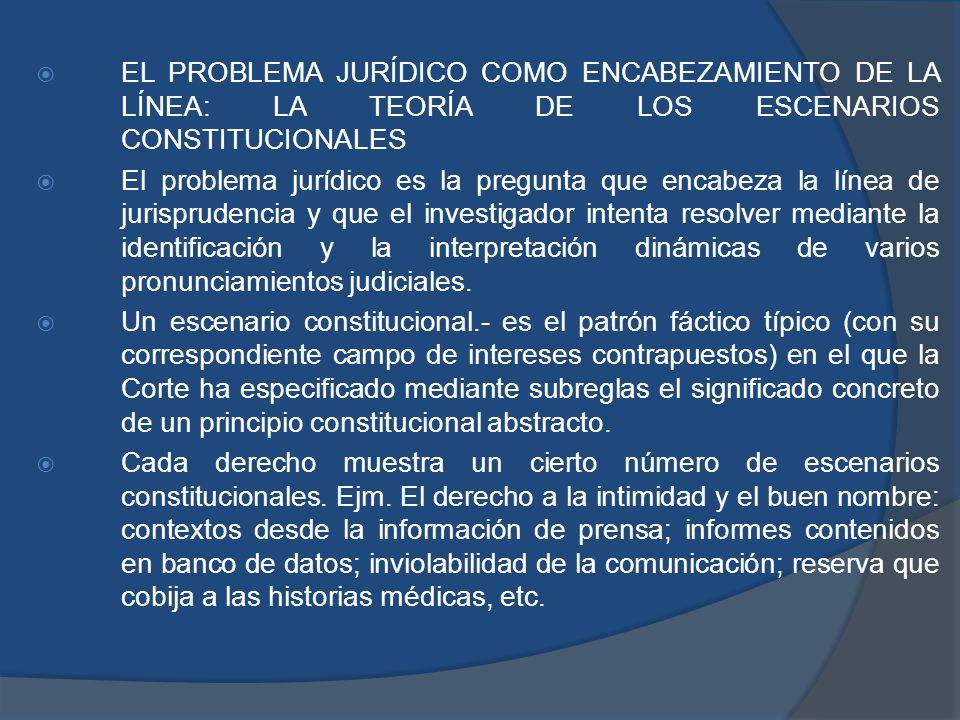 EL PROBLEMA JURÍDICO COMO ENCABEZAMIENTO DE LA LÍNEA: LA TEORÍA DE LOS ESCENARIOS CONSTITUCIONALES El problema jurídico es la pregunta que encabeza la