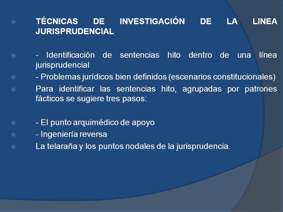 TÉCNICAS DE INVESTIGACIÓN DE LA LINEA JURISPRUDENCIAL - Identificación de sentencias hito dentro de una línea jurisprudencial - Problemas jurídicos bi