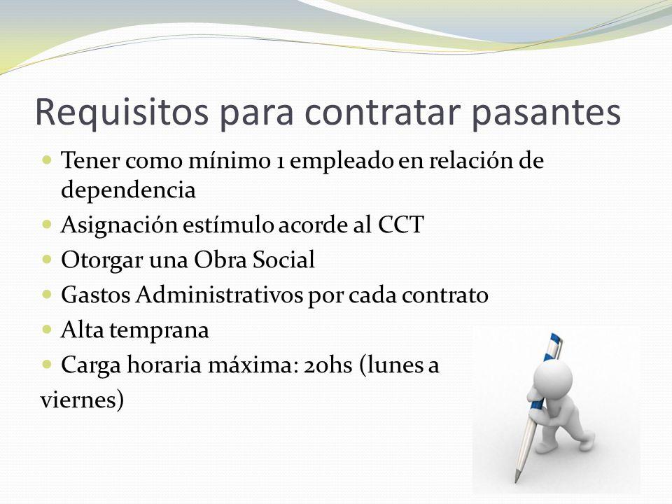 Requisitos para contratar pasantes Tener como mínimo 1 empleado en relación de dependencia Asignación estímulo acorde al CCT Otorgar una Obra Social G