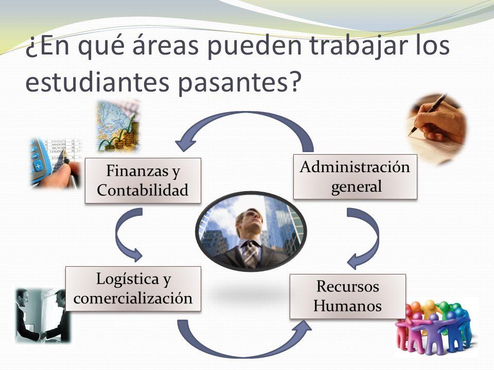 ¿En qué áreas pueden trabajar los estudiantes pasantes? Finanzas y Contabilidad Logística y comercialización Recursos Humanos Administración general A