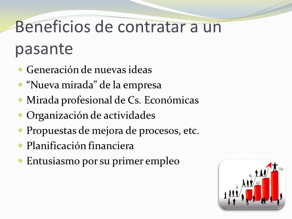 Beneficios de contratar a un pasante Generación de nuevas ideas Nueva mirada de la empresa Mirada profesional de Cs. Económicas Organización de activi