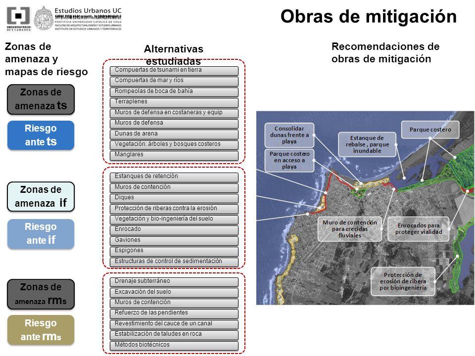 Obras de mitigación Zonas de amenaza ts Zonas de amenaza if Zonas de amenaza rm s Zonas de amenaza y mapas de riesgo Riesgo ante ts Riesgo ante ts Rie