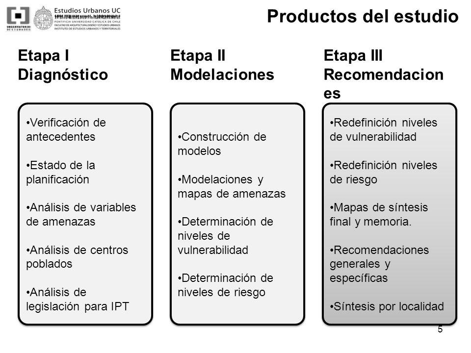Productos del estudio Etapa I Diagnóstico Verificación de antecedentes Estado de la planificación Análisis de variables de amenazas Análisis de centro