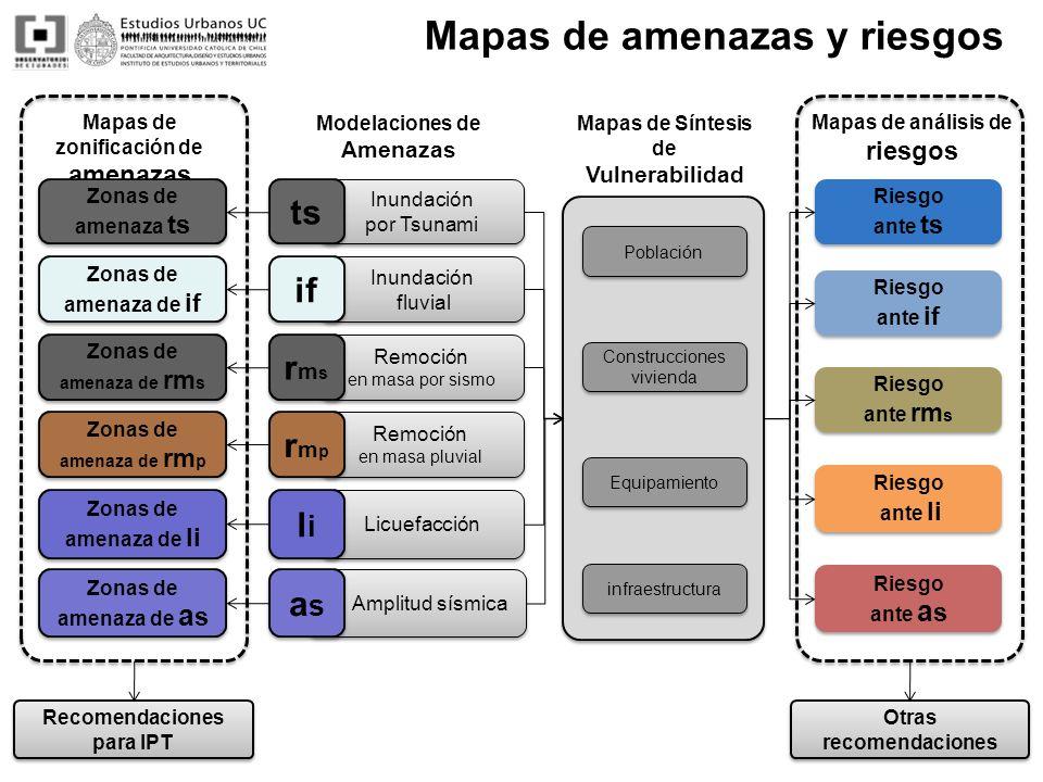 Modelaciones de Amenazas Mapas de Síntesis de Vulnerabilidad Inundación por Tsunami Inundación por Tsunami Inundación fluvial Inundación fluvial Mapas