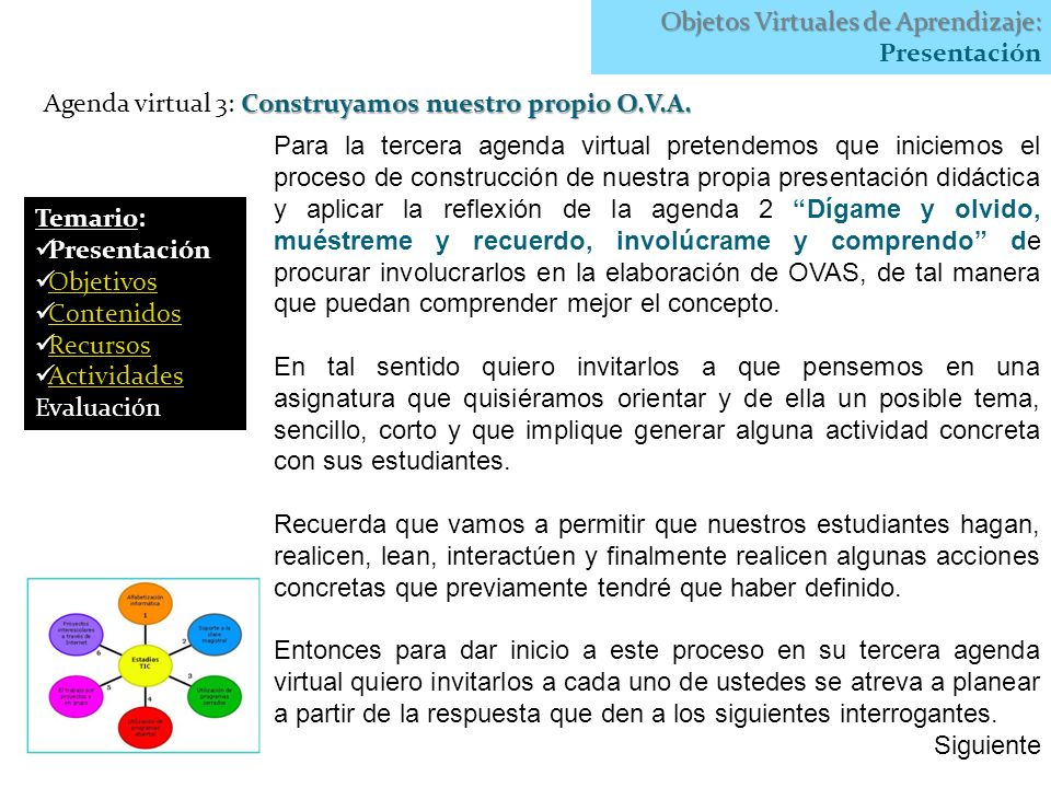 Objetos Virtuales de Aprendizaje: Objetos Virtuales de Aprendizaje: Presentación Construyamos nuestro propio O.V.A. Agenda virtual 3: Construyamos nue