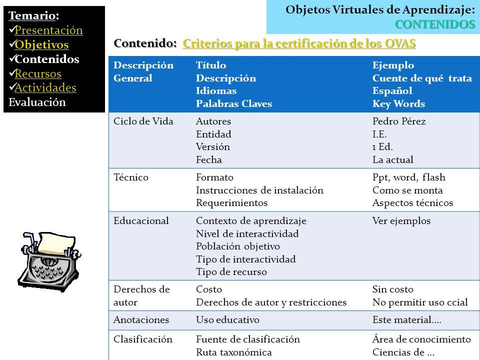 CONTENIDOS Objetos Virtuales de Aprendizaje: CONTENIDOS Contenido: Criterios para la certificación de los OVAS Criterios para la certificación de los
