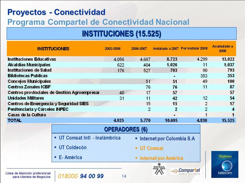 14 Línea de Atención preferencial para clientes de Negocios 018000 94 00 99 Proyectos - Conectividad Proyectos - Conectividad Programa Compartel de Co