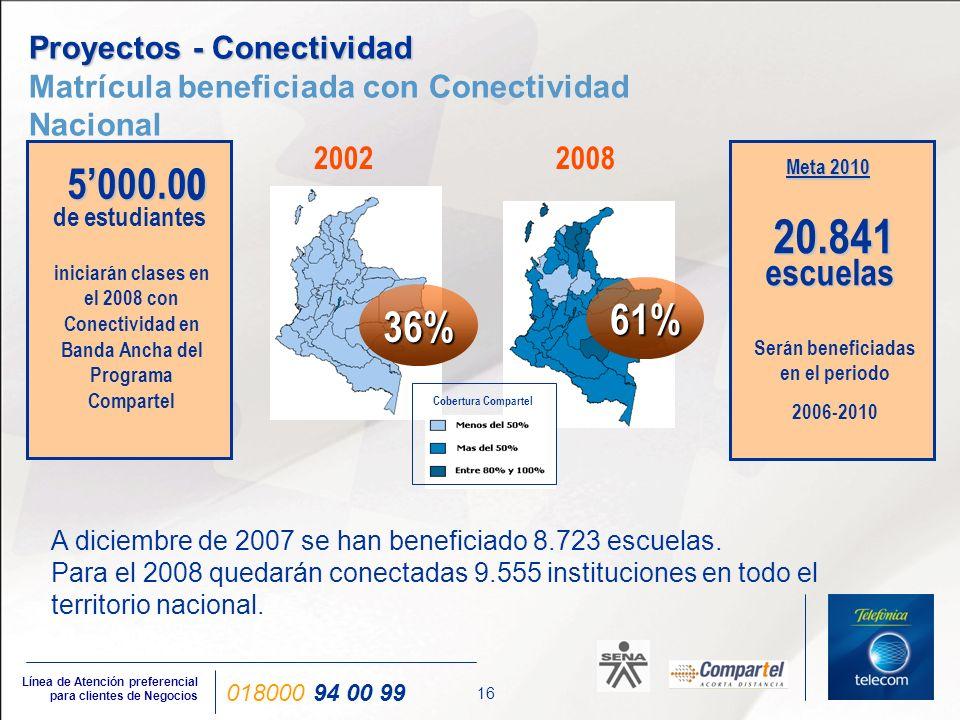 16 Línea de Atención preferencial para clientes de Negocios 018000 94 00 99 Proyectos - Conectividad Proyectos - Conectividad Matrícula beneficiada co