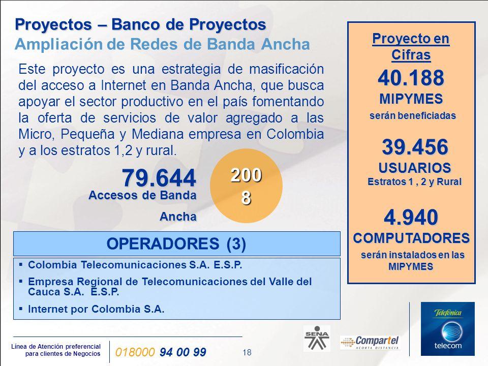 18 Línea de Atención preferencial para clientes de Negocios 018000 94 00 99 Proyectos – Banco de Proyectos Proyectos – Banco de Proyectos Ampliación d