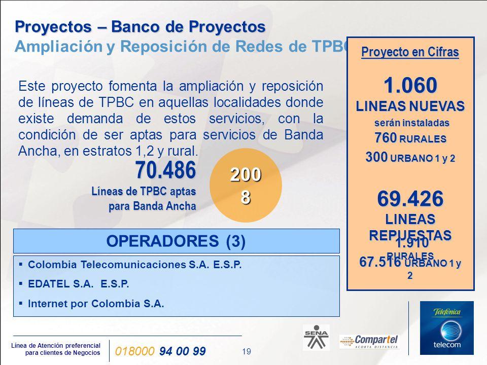 19 Línea de Atención preferencial para clientes de Negocios 018000 94 00 99 200 8 Proyectos – Banco de Proyectos Proyectos – Banco de Proyectos Amplia