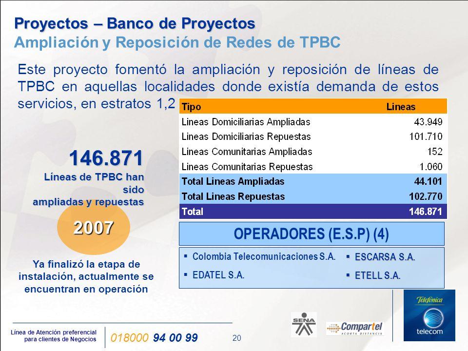 20 Línea de Atención preferencial para clientes de Negocios 018000 94 00 99 Proyectos – Banco de Proyectos Proyectos – Banco de Proyectos Ampliación y