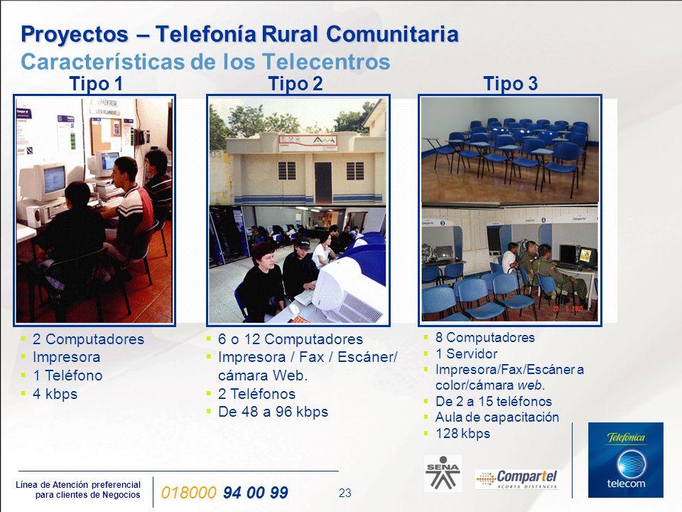 23 Línea de Atención preferencial para clientes de Negocios 018000 94 00 99 Proyectos – Telefonía Rural Comunitaria Proyectos – Telefonía Rural Comuni