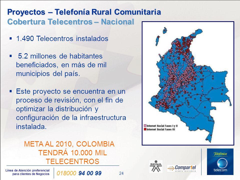 24 Línea de Atención preferencial para clientes de Negocios 018000 94 00 99 1.490 Telecentros instalados 5.2 millones de habitantes beneficiados, en m
