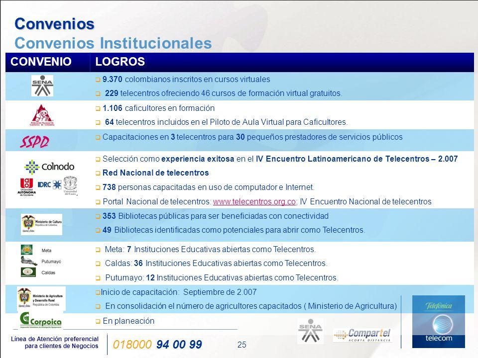 25 Línea de Atención preferencial para clientes de Negocios 018000 94 00 99 Convenios Convenios Convenios Institucionales CONVENIOLOGROS 9.370 colombi