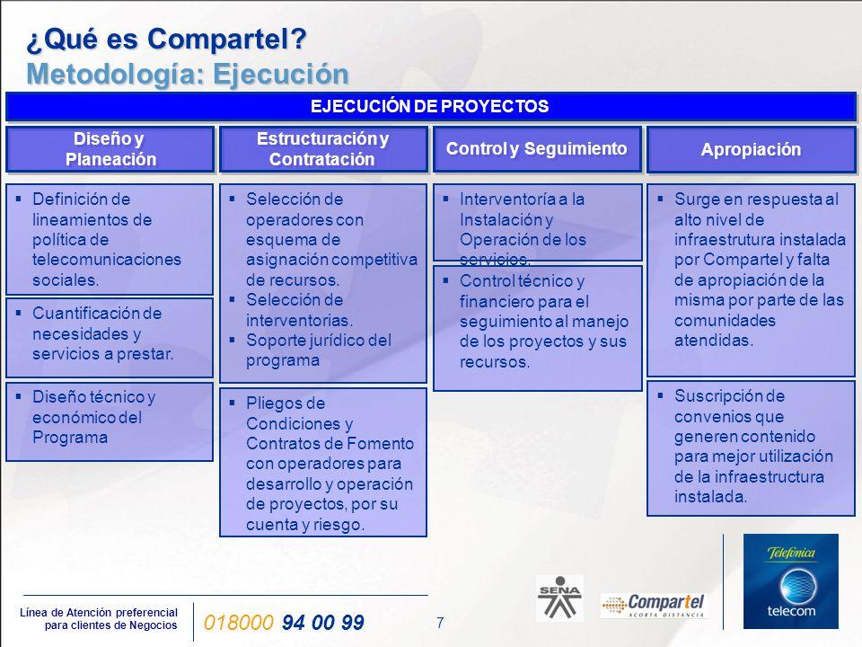 8 Línea de Atención preferencial para clientes de Negocios 018000 94 00 99 ¿Qué es Compartel.