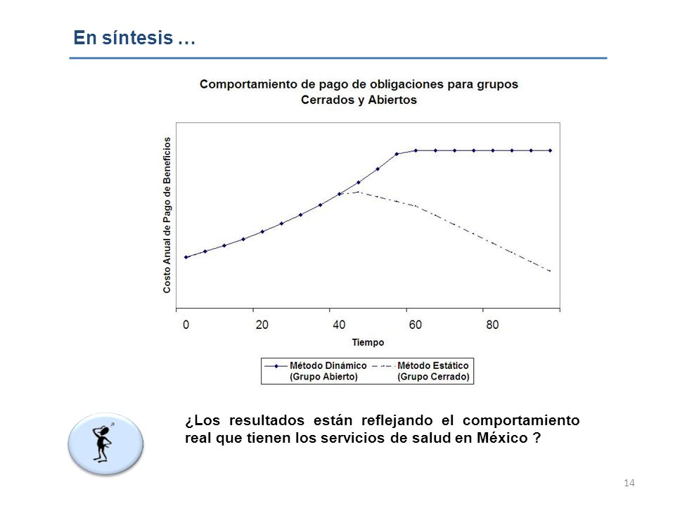 14 En síntesis … ¿Los resultados están reflejando el comportamiento real que tienen los servicios de salud en México ?