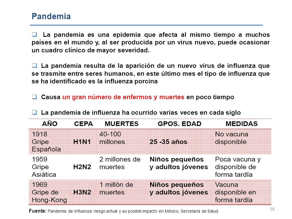 16 Pandemia La pandemia es una epidemia que afecta al mismo tiempo a muchos países en el mundo y, al ser producida por un virus nuevo, puede ocasionar