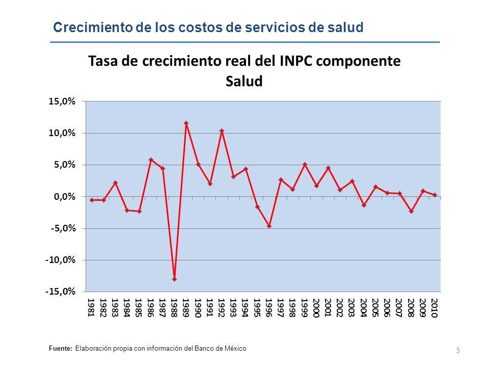 4 Crecimiento de los costos de servicios de salud Inflación Acumulada últimos 10 años Índice General 56.8% Índice Salud 69.7% Consulta Médica 87.7% Medicinas 98.6% Elementos de Diagnóstico * 30.4% Hospitalización * 33.3% Odontología * 40.1% Intervención Quirúrgica 75.5% Fuente: Elaboración propia con información del Banco de México * Información disponible a partir del año 2002
