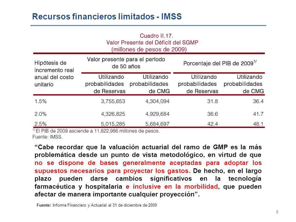 8 Recursos financieros limitados - IMSS Cabe recordar que la valuación actuarial del ramo de GMP es la más problemática desde un punto de vista metodo
