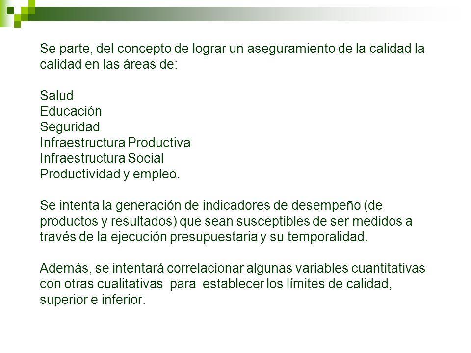 Para las variables cualitativas, se propone la realización de grupos focales con las comisiones de probidad y transparencia.