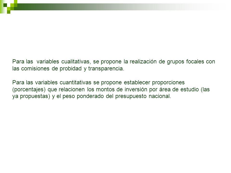 PLAN DE DESARROLL O NACIONAL Plan Operativo Anual (Metas) Plan Operativo Anual (Metas) Aseguramiento de la Calidad del Gasto Público.