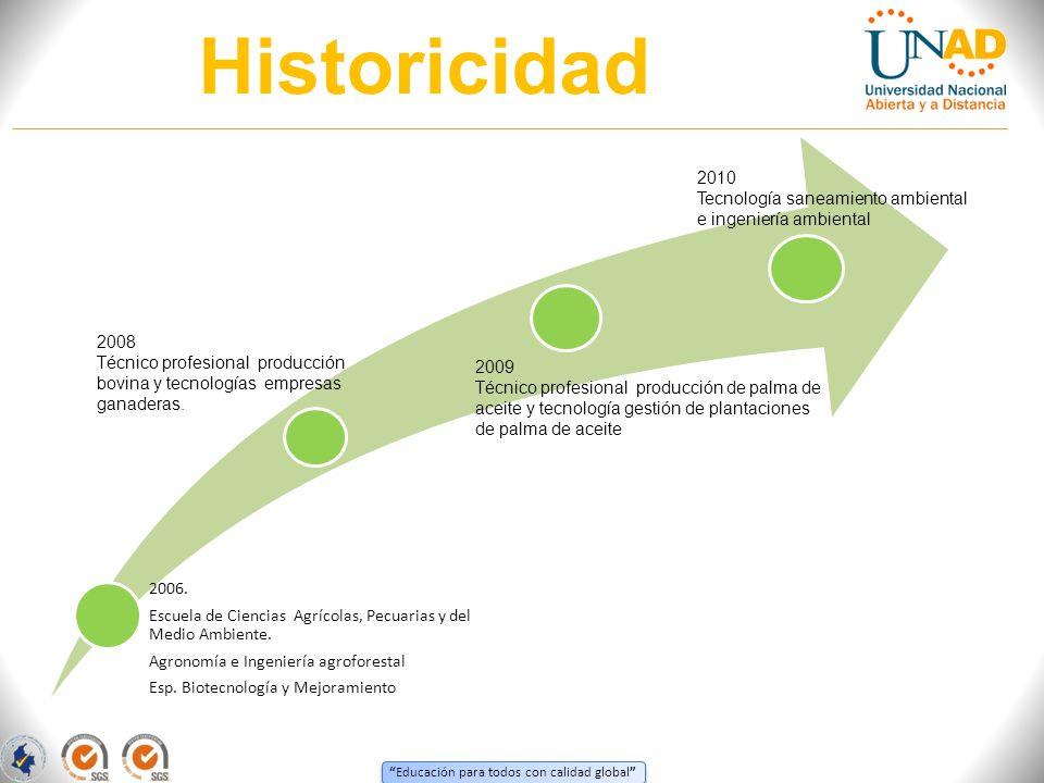 Educación para todos con calidad global Historicidad 2006. Escuela de Ciencias Agrícolas, Pecuarias y del Medio Ambiente. Agronomía e Ingeniería agrof