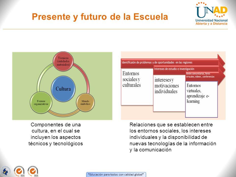 Educación para todos con calidad global Presente y futuro de la Escuela Componentes de una cultura, en el cual se incluyen los aspectos técnicos y tec