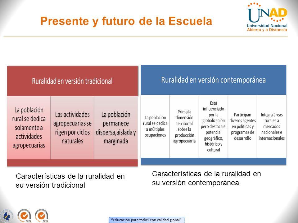 Educación para todos con calidad global Presente y futuro de la Escuela Características de la ruralidad en su versión contemporánea Características de