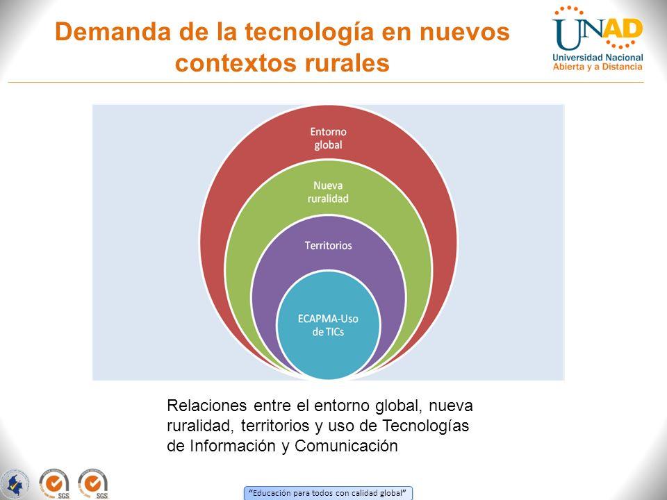 Educación para todos con calidad global Demanda de la tecnología en nuevos contextos rurales Relaciones entre el entorno global, nueva ruralidad, terr